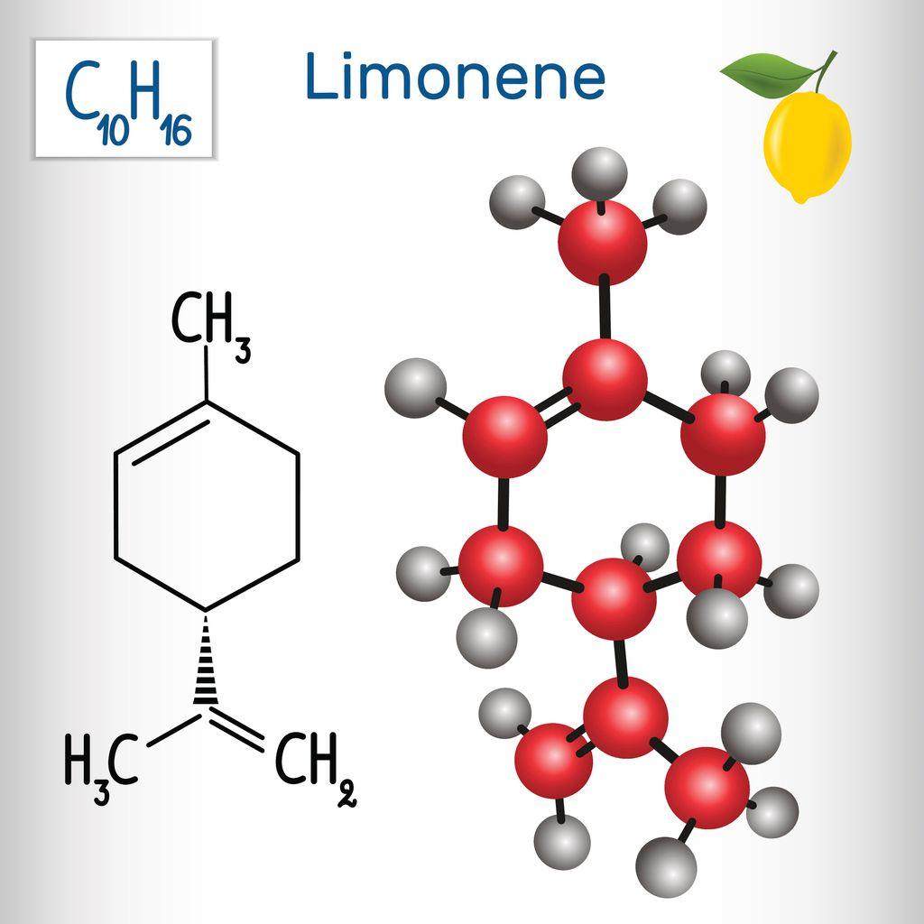 The benefits of using the terpene Limonene