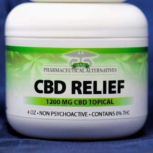 feature image 1200mg CBD Topical