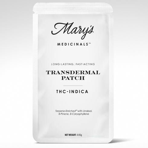 feature image 20mg Indica Transdermal Patch
