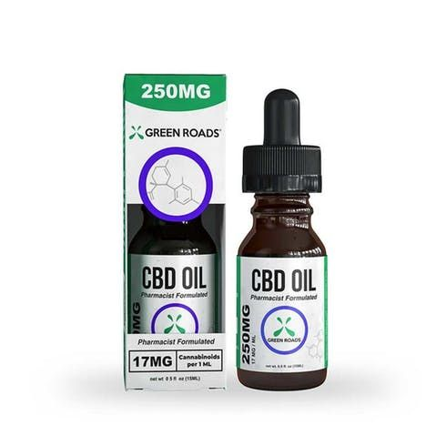 feature image 250mg CBD Tincture