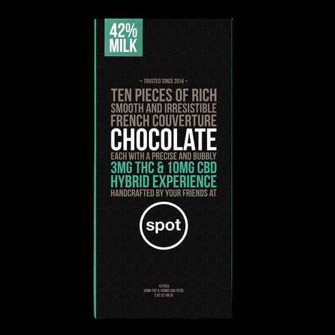 feature image 3:10 THC/CBD- Milk Chocolate HYBRID (spot) 10pk