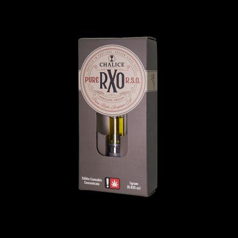 feature image RXO | Pure RSO Cartridge