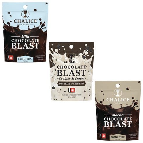 feature image Chalice Farms Chocolate Blasts
