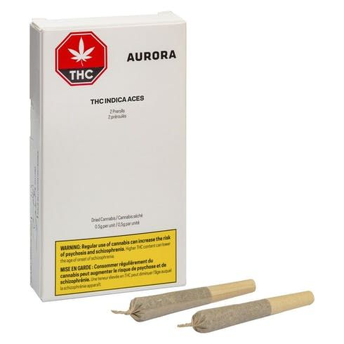 feature image ACES - THC Indica Pre Roll - 2 x 0.5g