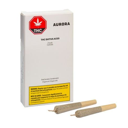 feature image ACES - THC Sativa Pre Roll - 2 x 0.5g