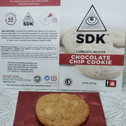 feature image  Chocolate Chip Cookie (SDK)