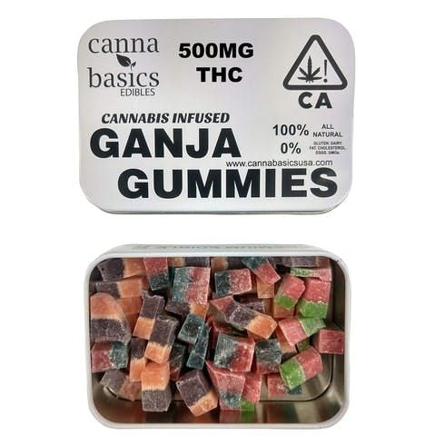 feature image 200 Mg - Ganja Gummies