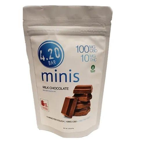 feature image 10:1 CBD Milk Chocolate 420 Minis 10 pack - Evergreen Herbal