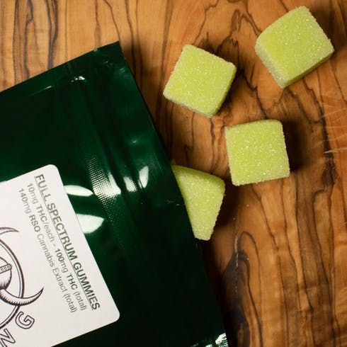 feature image 140mg RSO Mighty Viking Gummies