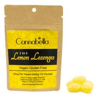 feature image 1:1 Lemon Lozenges