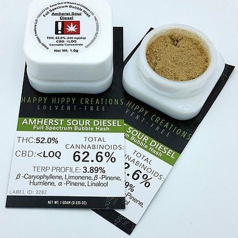 feature image Amherst Sour Diesel Hash by Happy Hippy