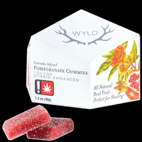 feature image 1:1 Gummies