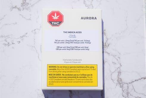 feature image AURORA THC INDICA ACES PRE-ROLLS 2.5G