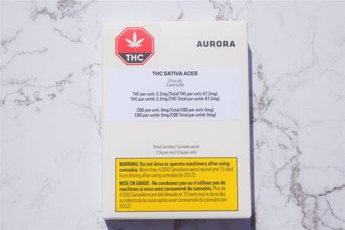 feature image AURORA THC SATIVA ACES PRE-ROLLS 2.5G
