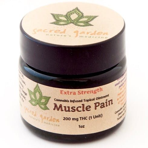 feature image Muscle Pain Salve