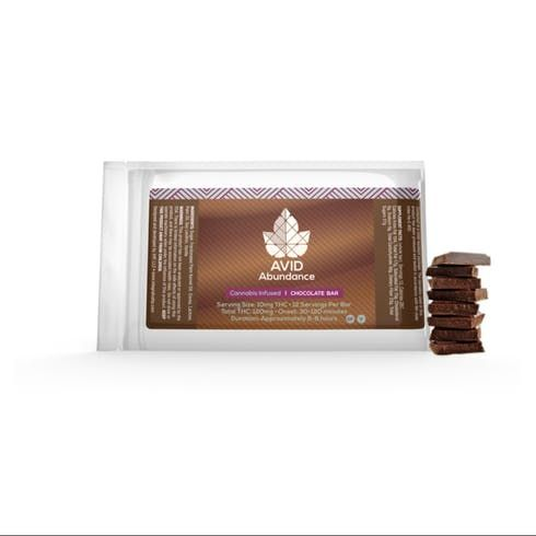 feature image Avid Abundance Dark Chocolate Bar THC