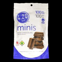 feature image 420 Bar: Chocolate: CBD 1:1 Milk Plain Minis 200mg