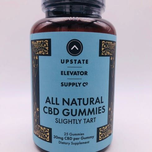 feature image All Natural CBD Gummies