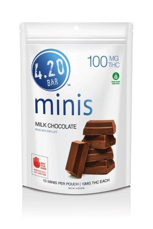 feature image 420 CBD 10:1 Milk Choc 10pk
