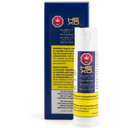 feature image 1:1 MCT Oral Spray 15ml