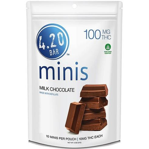 feature image 4.20: Chocolate Minis 100mg, Milk