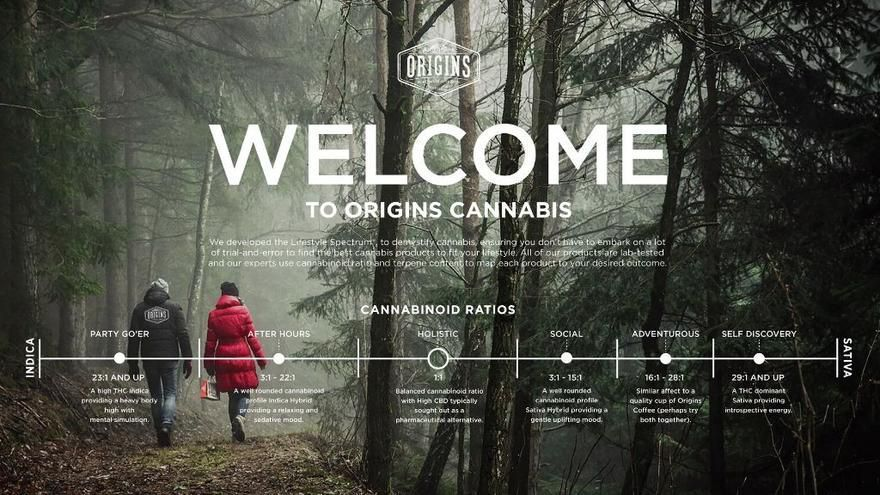 store photos Origins - Redmond