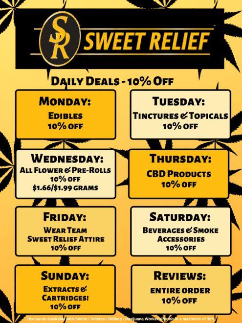 store photos Sweet Relief - Astoria, Or.