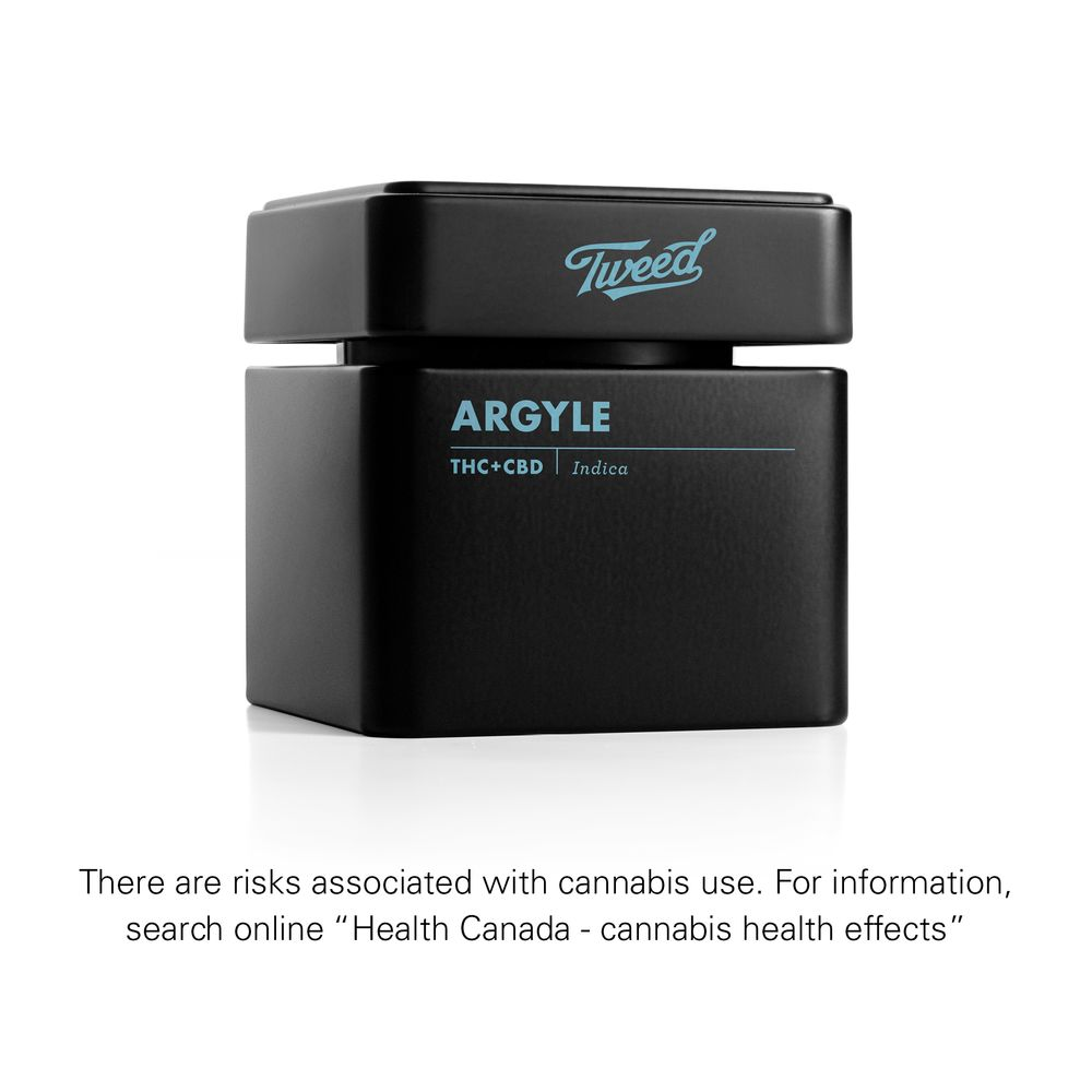 feature image Argyle