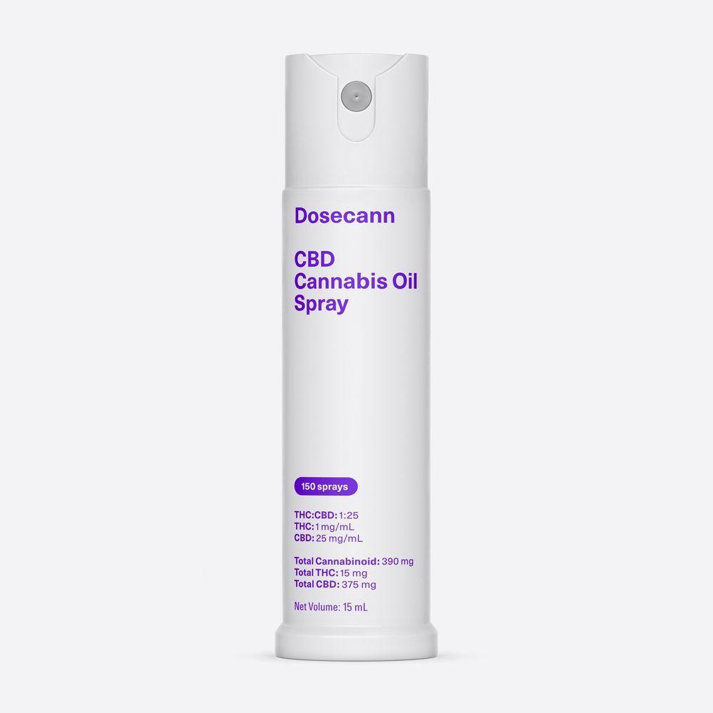 feature image CBD Oil Spray