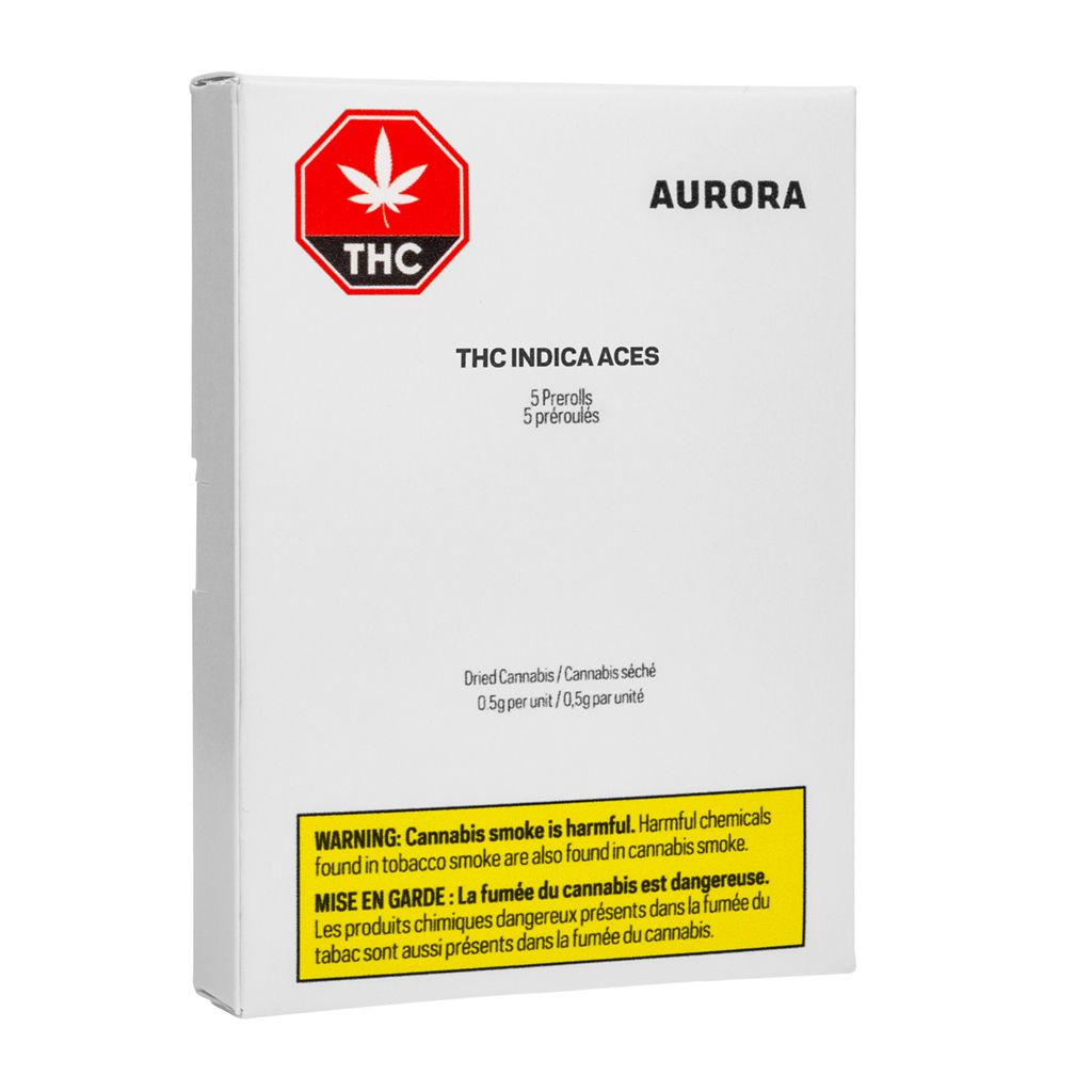 feature image THC Indica Aces