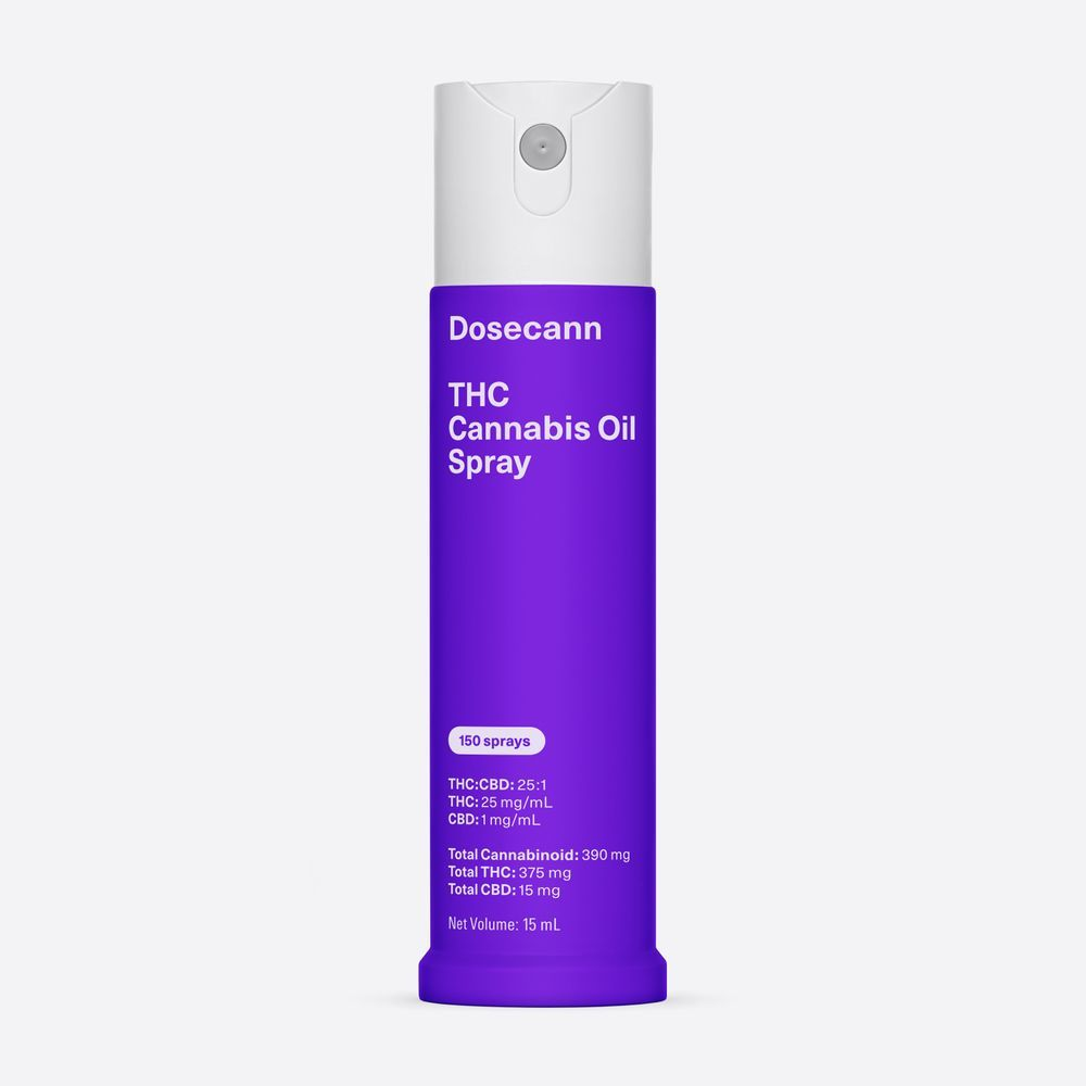 feature image THC Oil Spray
