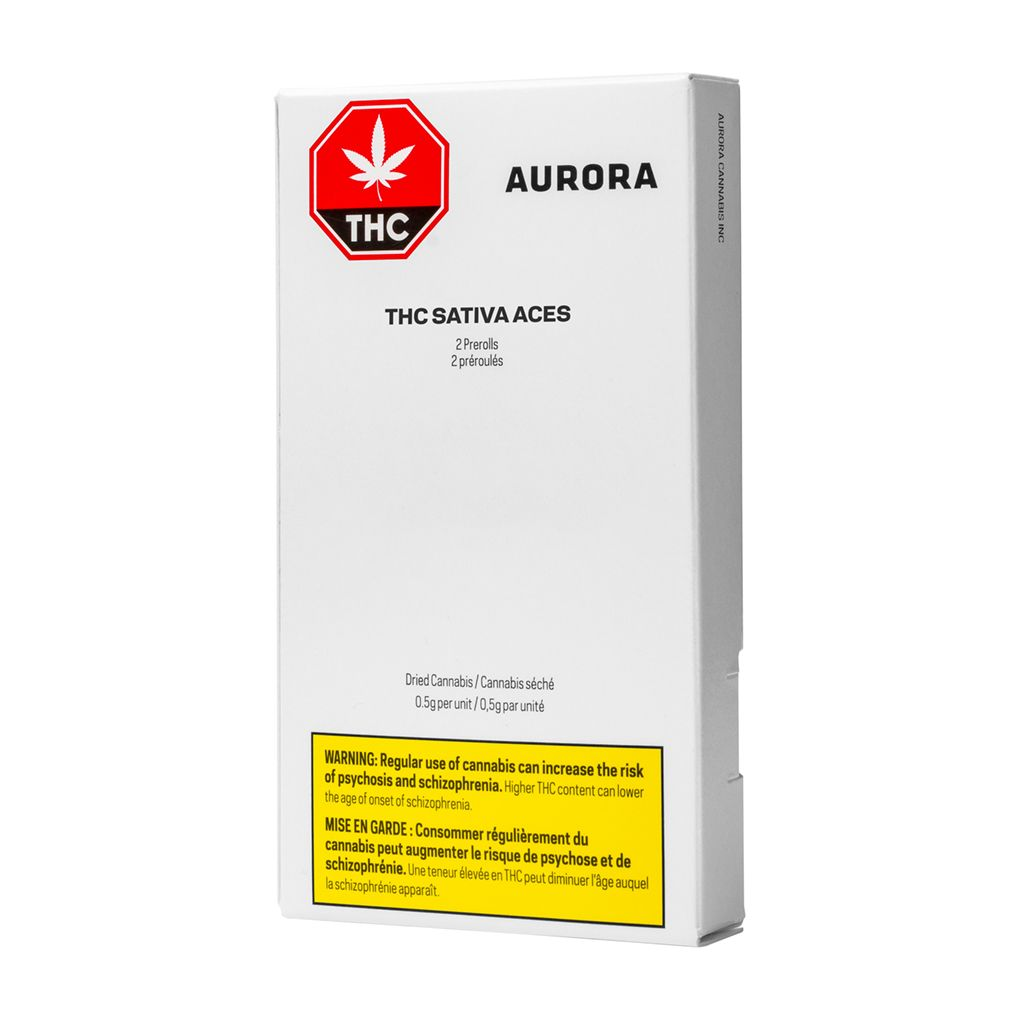 feature image THC Sativa Aces